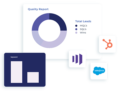 Lead Quality Reporting
